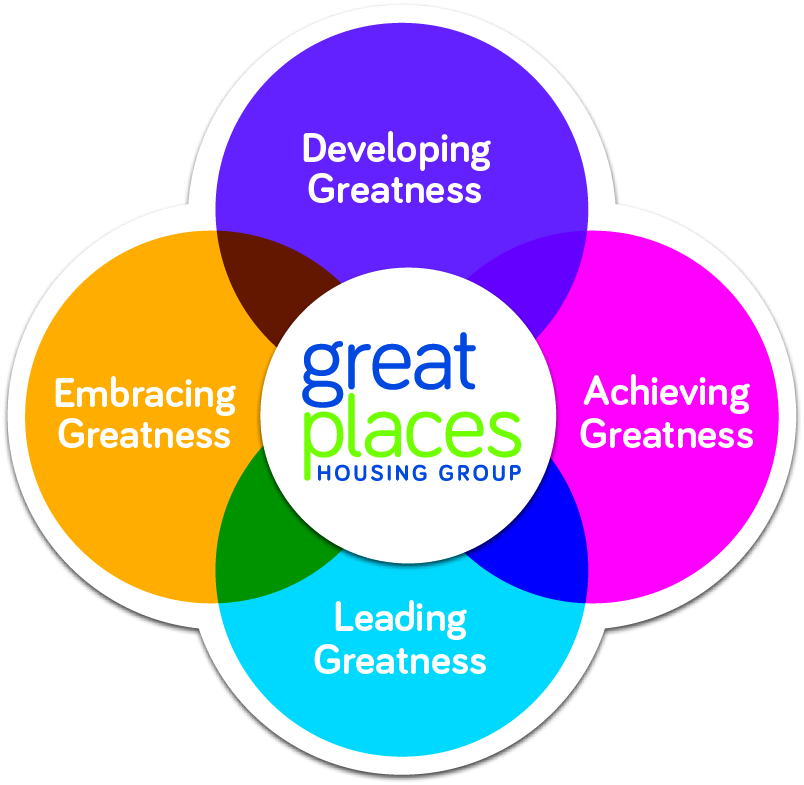 Competency-Framework-icon